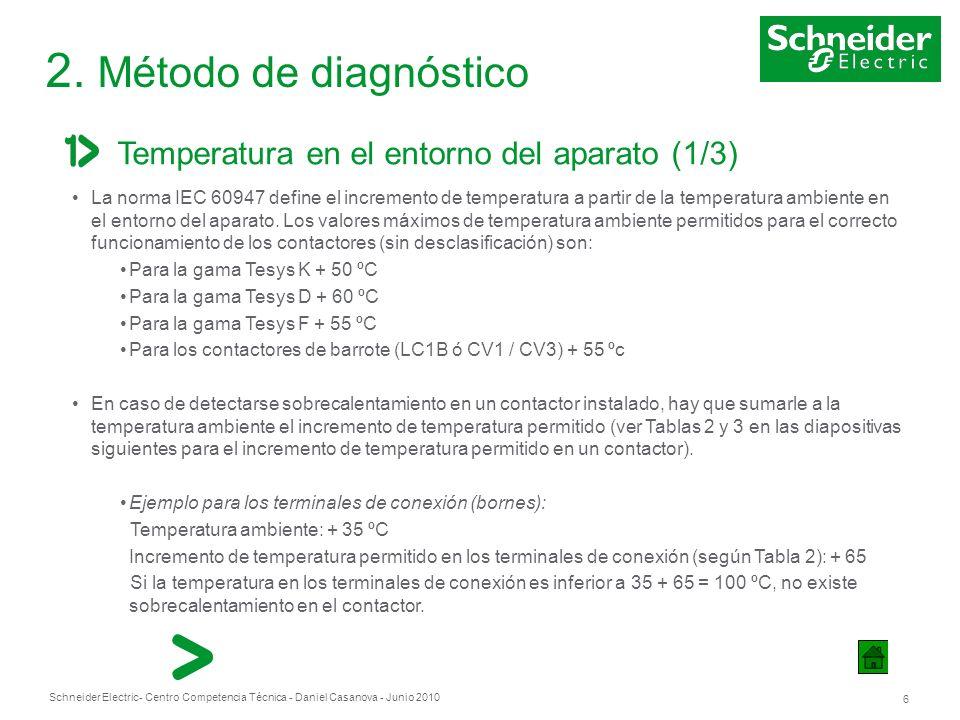 2. Método de diagnóstico Temperatura en el entorno del aparato (1/3)