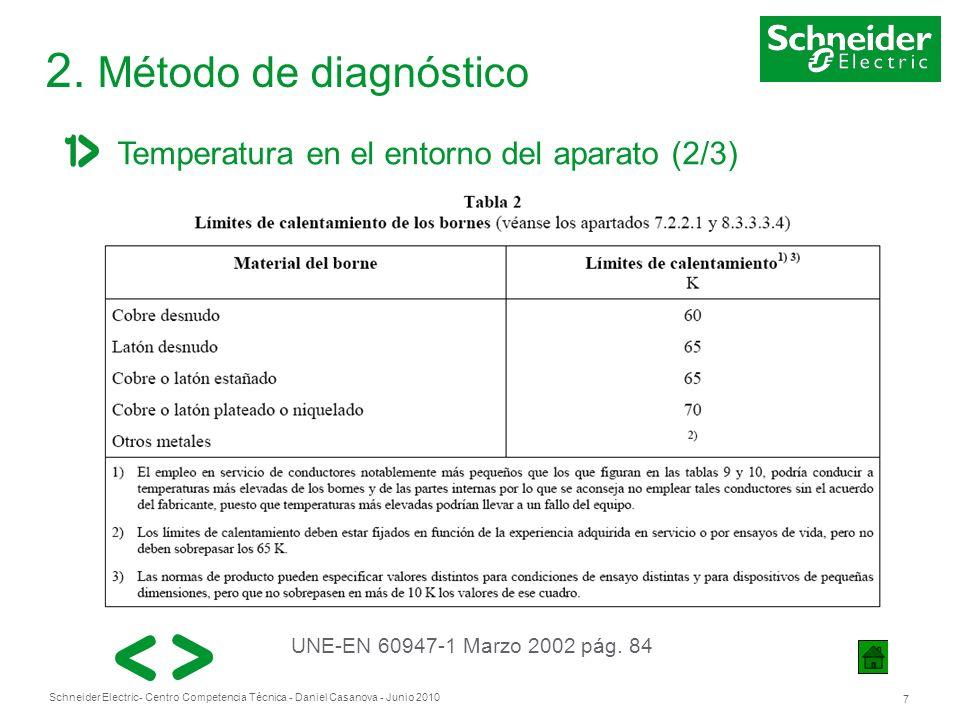 2. Método de diagnóstico Temperatura en el entorno del aparato (2/3)