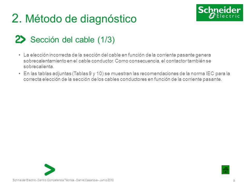 2. Método de diagnóstico Sección del cable (1/3)