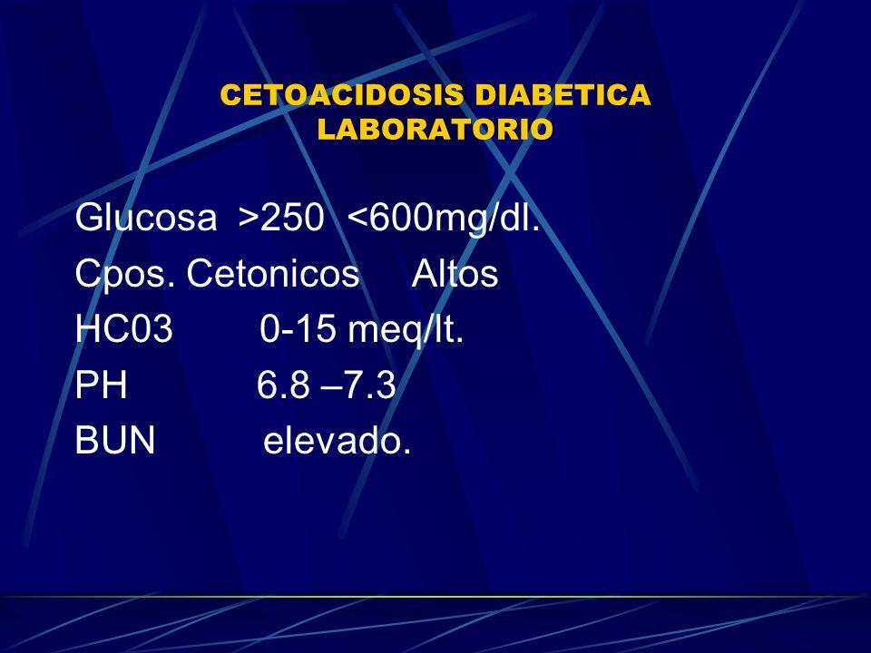 CETOACIDOSIS DIABETICA LABORATORIO
