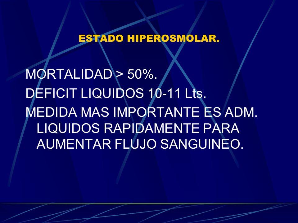 MORTALIDAD > 50%. DEFICIT LIQUIDOS 10-11 Lts.