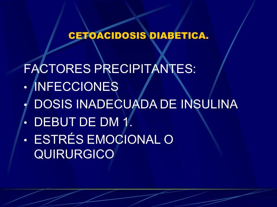 CETOACIDOSIS DIABETICA.