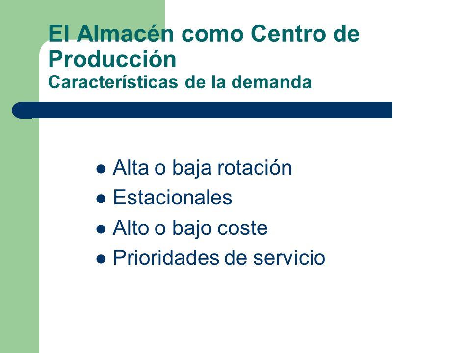 El Almacén como Centro de Producción Características de la demanda