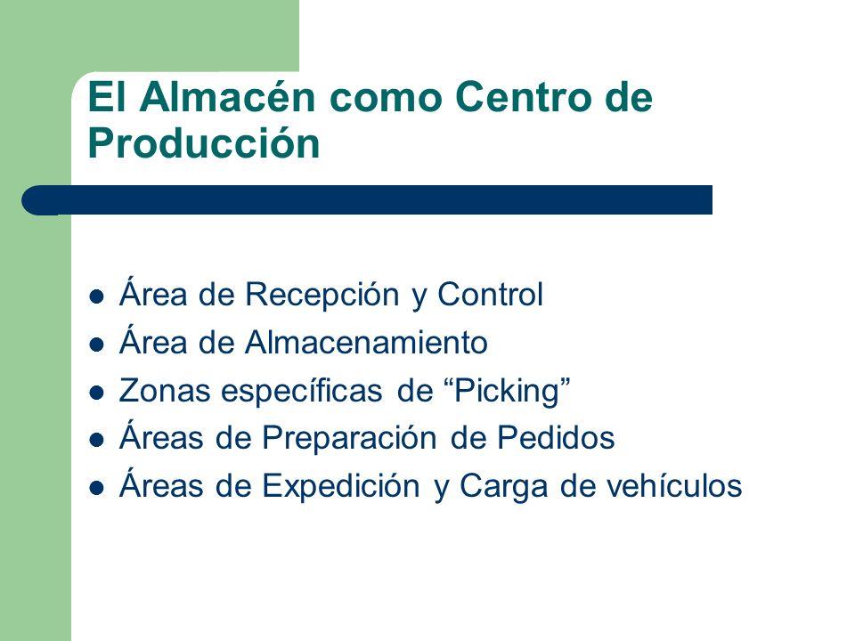 El Almacén como Centro de Producción
