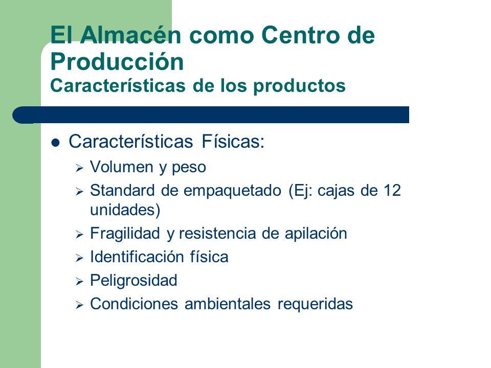 El Almacén como Centro de Producción Características de los productos