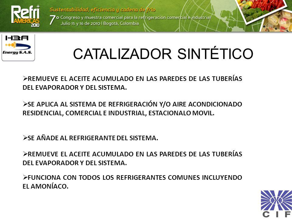 CATALIZADOR SINTÉTICO