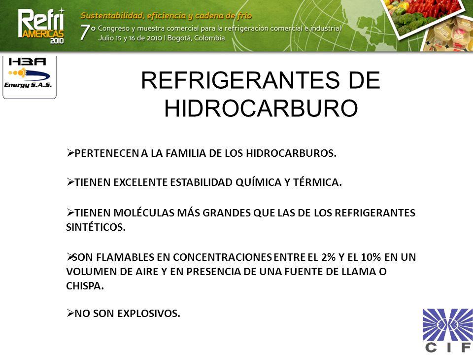 REFRIGERANTES DE HIDROCARBURO
