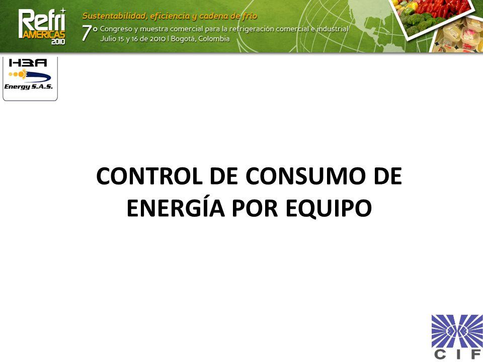 CONTROL DE CONSUMO DE ENERGÍA POR EQUIPO