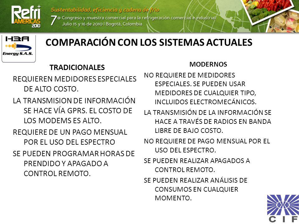 COMPARACIÓN CON LOS SISTEMAS ACTUALES