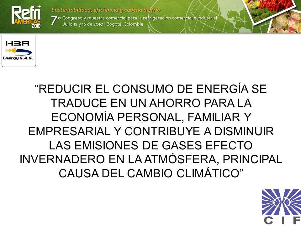 REDUCIR EL CONSUMO DE ENERGÍA SE TRADUCE EN UN AHORRO PARA LA ECONOMÍA PERSONAL, FAMILIAR Y EMPRESARIAL Y CONTRIBUYE A DISMINUIR LAS EMISIONES DE GASES EFECTO INVERNADERO EN LA ATMÓSFERA, PRINCIPAL CAUSA DEL CAMBIO CLIMÁTICO