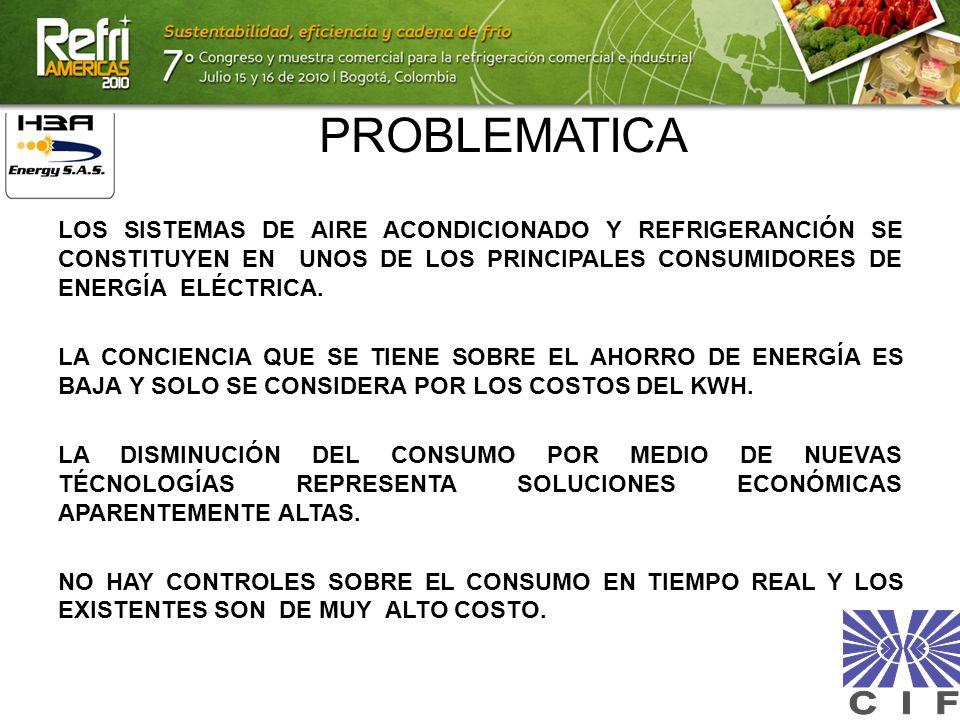 PROBLEMATICA LOS SISTEMAS DE AIRE ACONDICIONADO Y REFRIGERANCIÓN SE CONSTITUYEN EN UNOS DE LOS PRINCIPALES CONSUMIDORES DE ENERGÍA ELÉCTRICA.