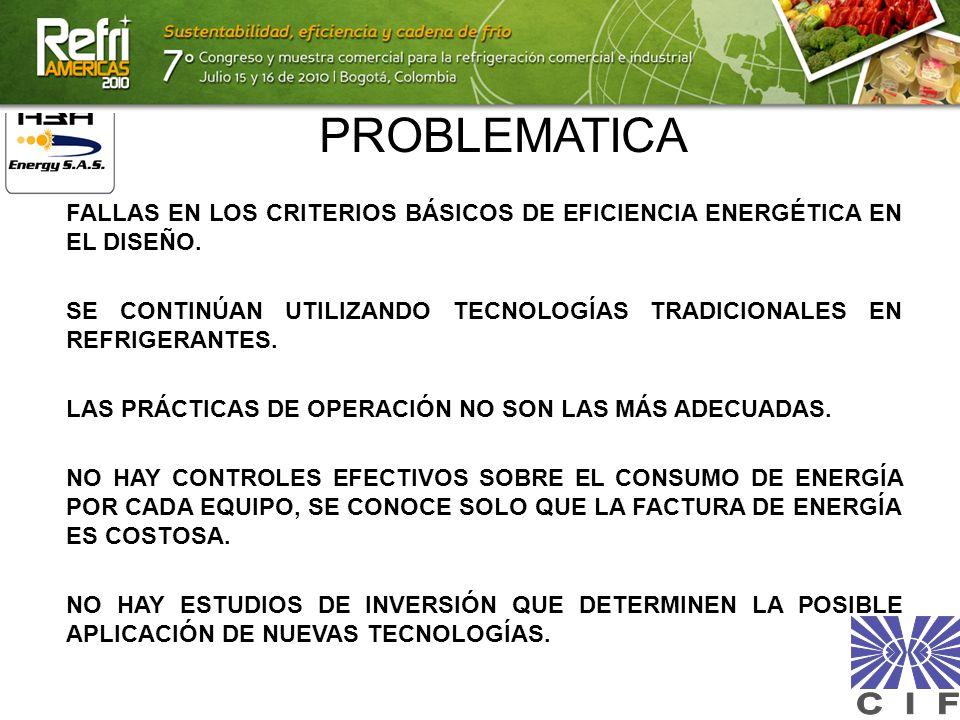 PROBLEMATICAFALLAS EN LOS CRITERIOS BÁSICOS DE EFICIENCIA ENERGÉTICA EN EL DISEÑO.