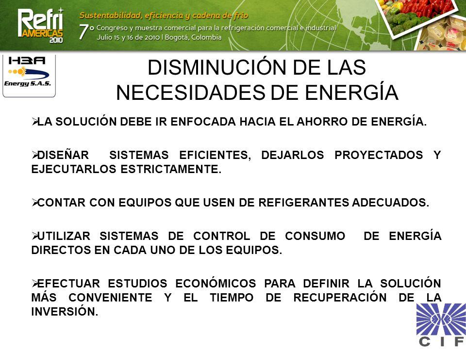 DISMINUCIÓN DE LAS NECESIDADES DE ENERGÍA