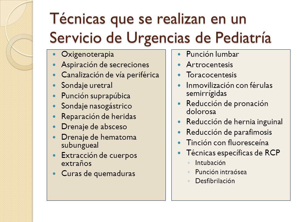 Técnicas que se realizan en un Servicio de Urgencias de Pediatría