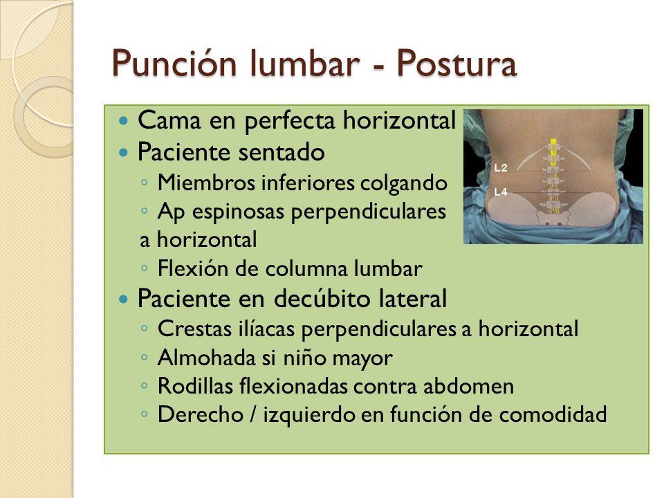 Punción lumbar - Postura