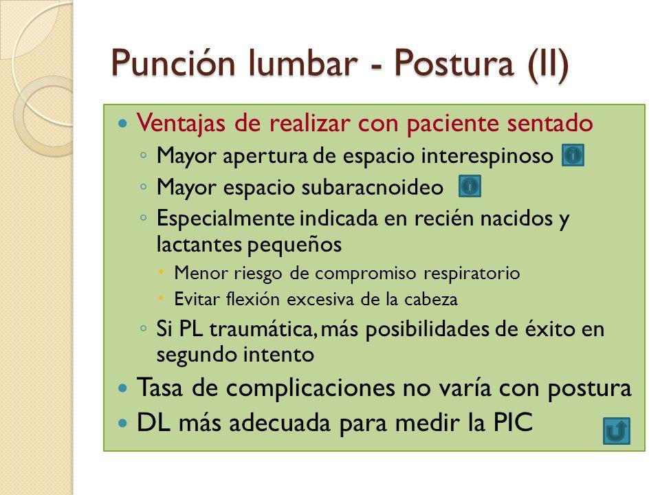 Punción lumbar - Postura (II)