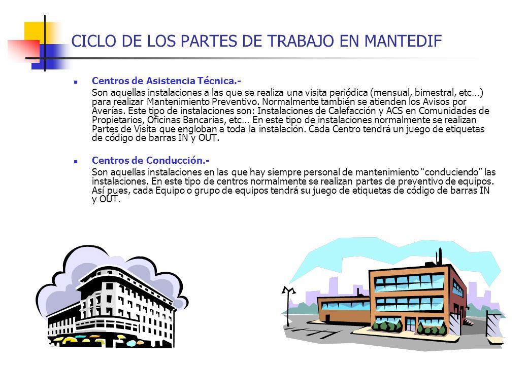 Ciclo de los partes de trabajo en mantedif ppt descargar for Codigos oficinas bancarias