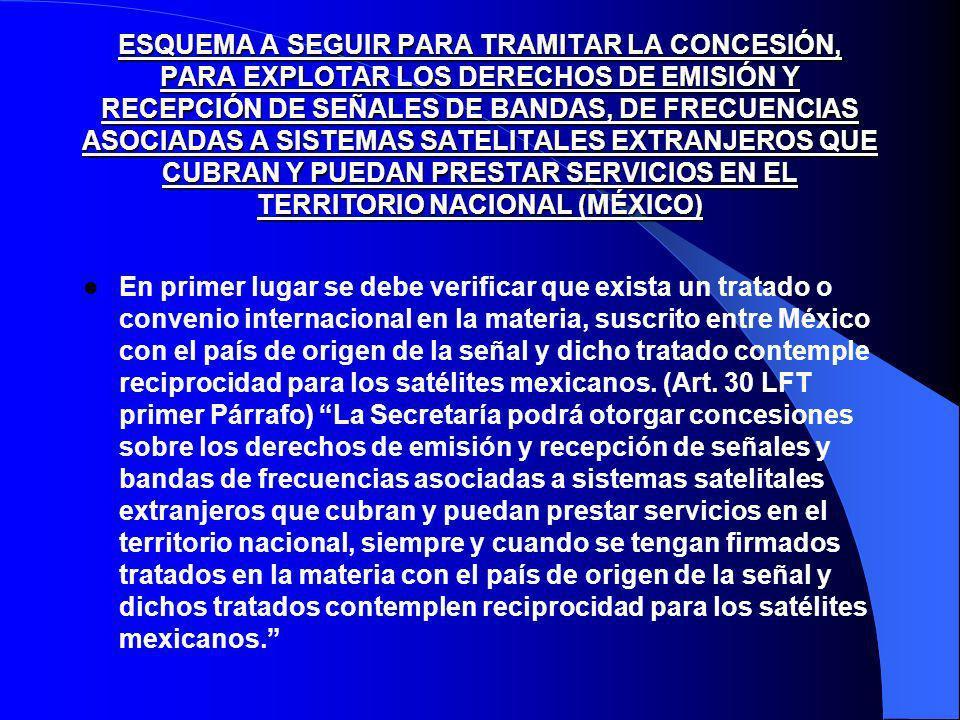 ESQUEMA A SEGUIR PARA TRAMITAR LA CONCESIÓN, PARA EXPLOTAR LOS DERECHOS DE EMISIÓN Y RECEPCIÓN DE SEÑALES DE BANDAS, DE FRECUENCIAS ASOCIADAS A SISTEMAS SATELITALES EXTRANJEROS QUE CUBRAN Y PUEDAN PRESTAR SERVICIOS EN EL TERRITORIO NACIONAL (MÉXICO)