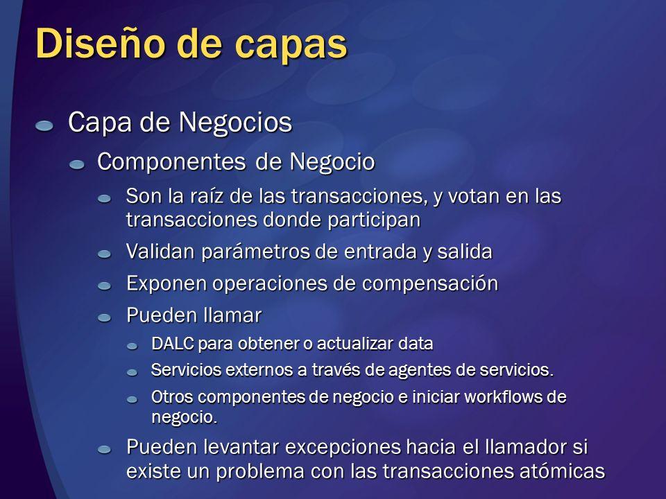 Diseño de capas Capa de Negocios Componentes de Negocio