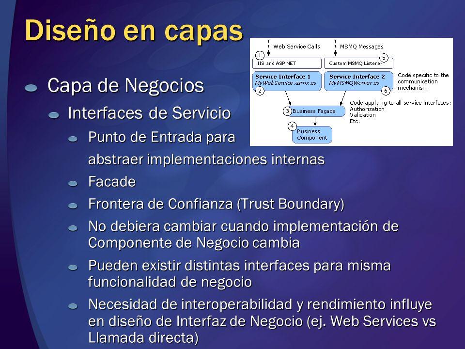 Diseño en capas Capa de Negocios Interfaces de Servicio