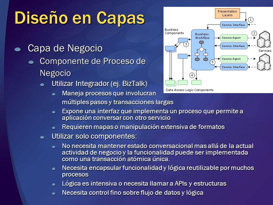 Diseño en Capas Capa de Negocio Componente de Proceso de Negocio