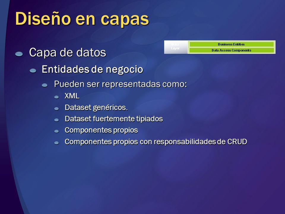 Diseño en capas Capa de datos Entidades de negocio