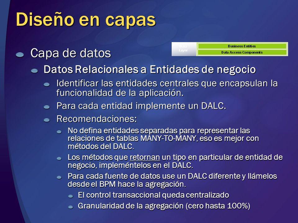 Diseño en capas Capa de datos