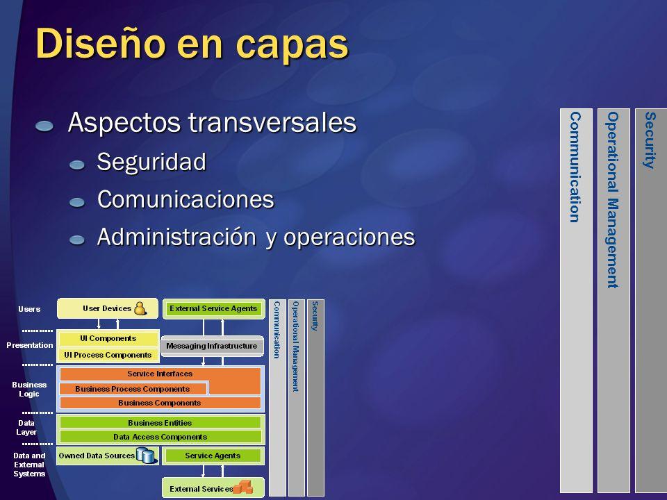 Diseño en capas Aspectos transversales Seguridad Comunicaciones