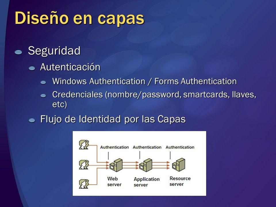 Diseño en capas Seguridad Autenticación