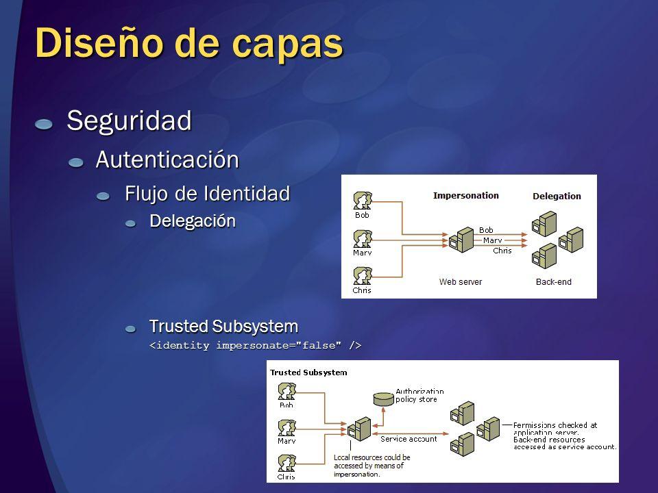 Diseño de capas Seguridad Autenticación Flujo de Identidad Delegación