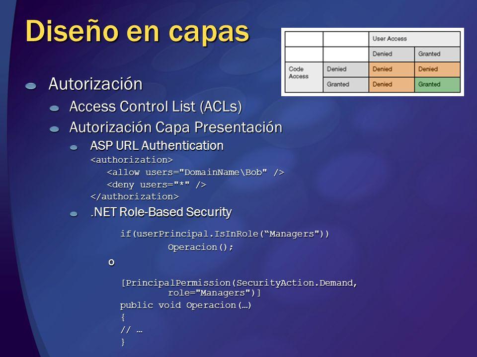 Diseño en capas Autorización Access Control List (ACLs)