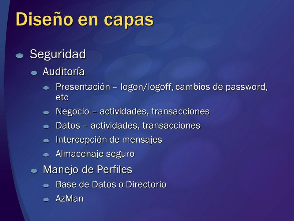 Diseño en capas Seguridad Auditoría Manejo de Perfiles