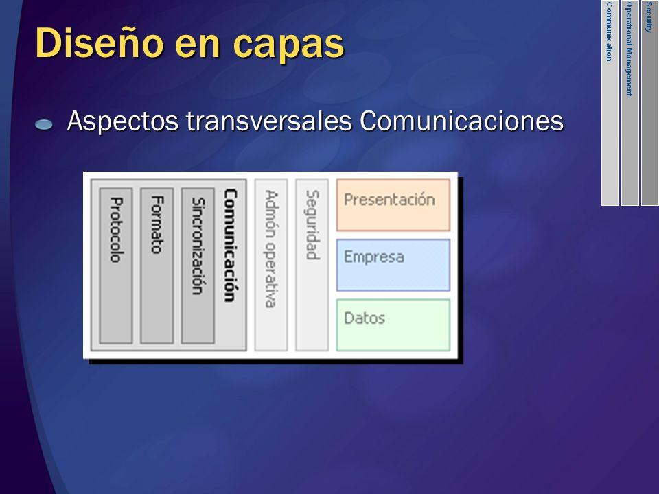 Diseño en capas Aspectos transversales Comunicaciones