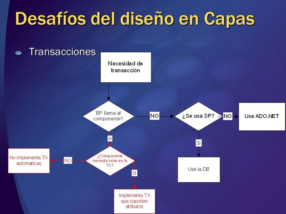 Desafíos del diseño en Capas