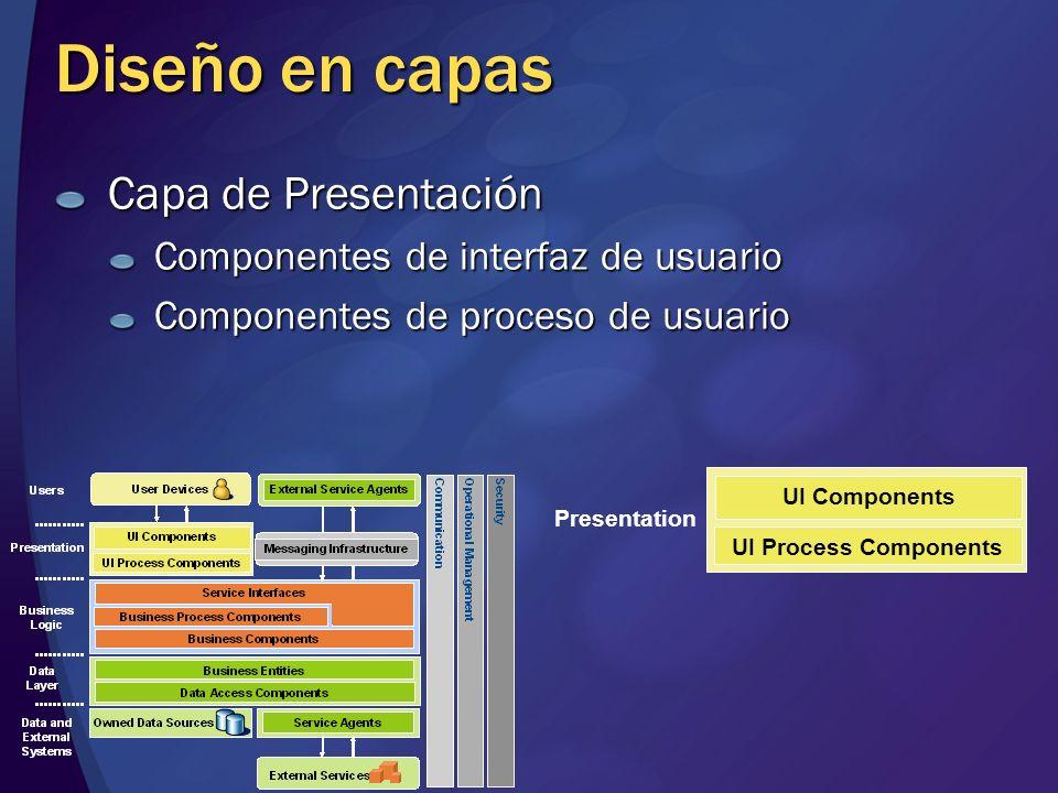 Diseño en capas Capa de Presentación