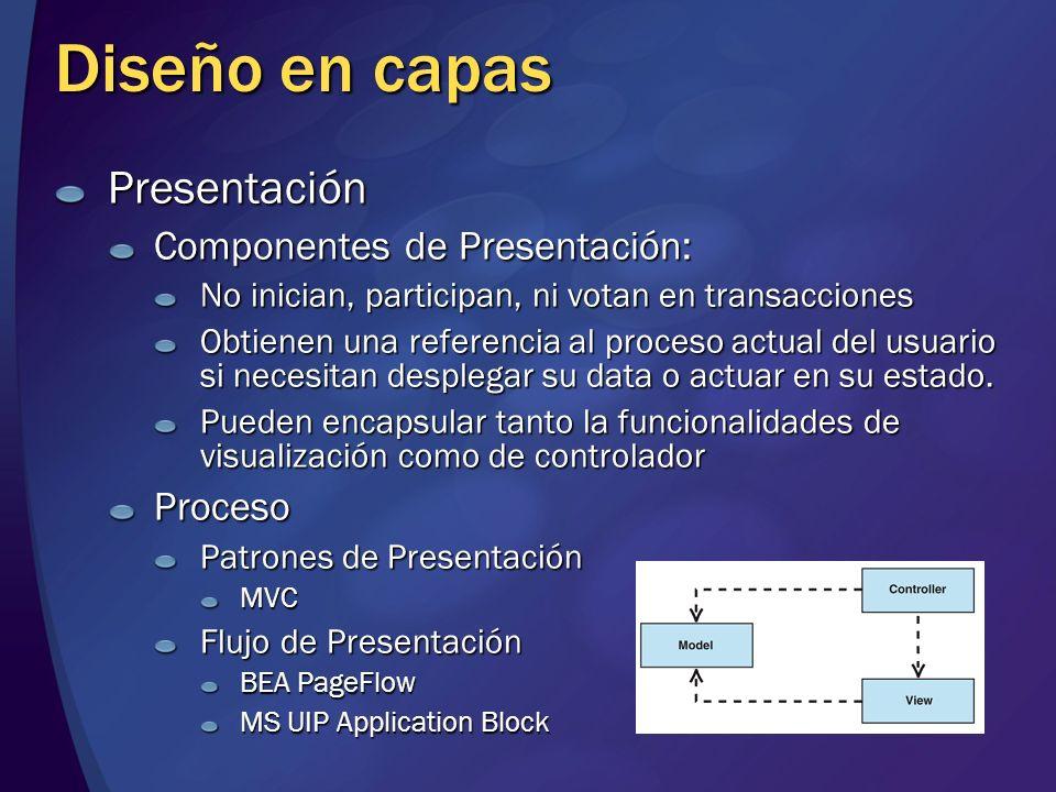 Diseño en capas Presentación Componentes de Presentación: Proceso