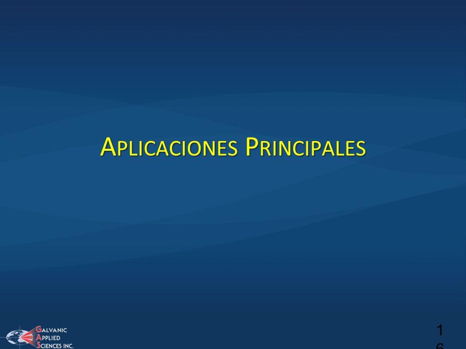 Aplicaciones Principales
