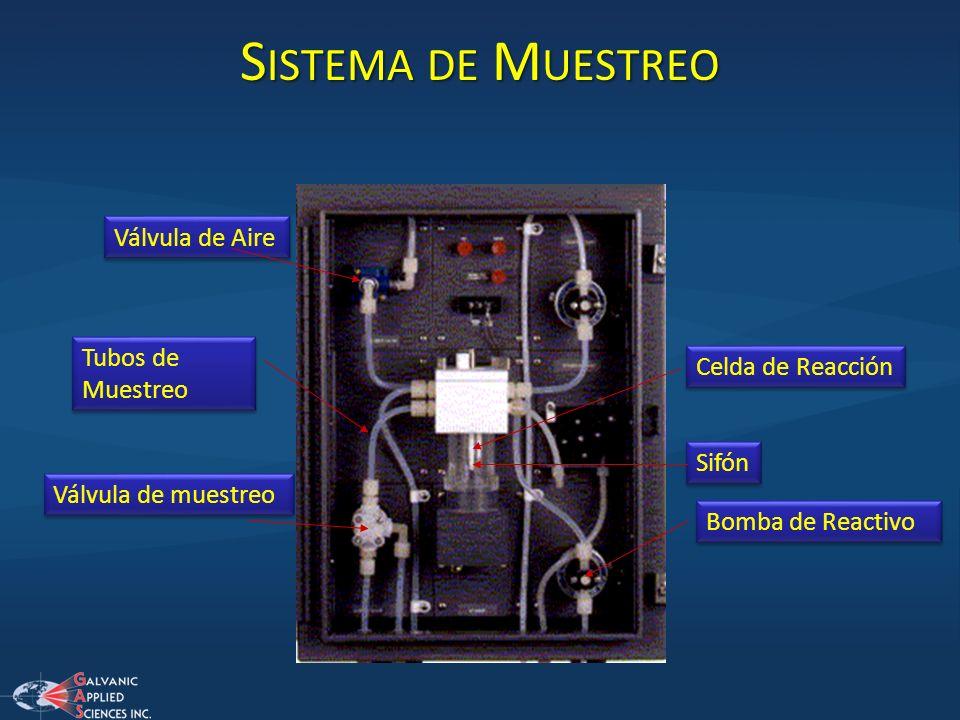 Sistema de Muestreo Válvula de Aire Tubos de Muestreo