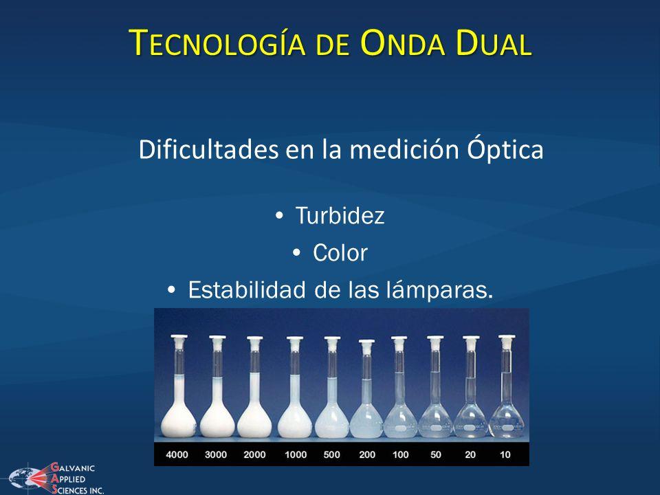 Tecnología de Onda Dual
