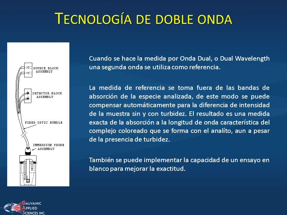 Tecnología de doble onda