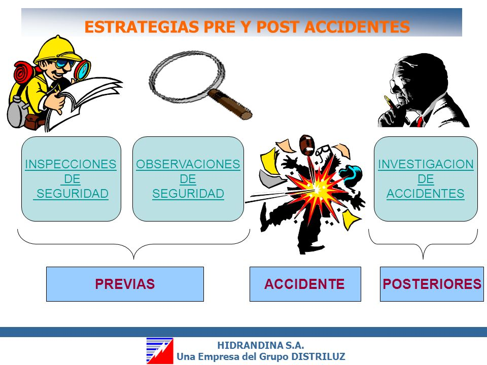 ESTRATEGIAS PRE Y POST ACCIDENTES