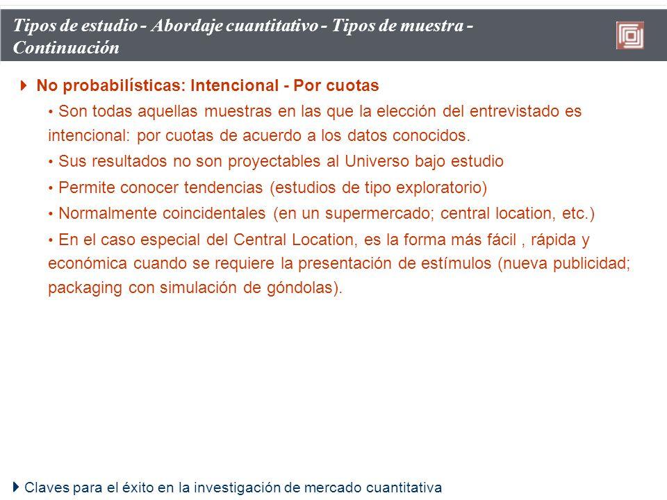 Tipos de estudio - Abordaje cuantitativo - Tipos de muestra - Continuación