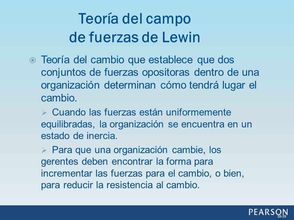 Teoría del campo de fuerzas de Lewin