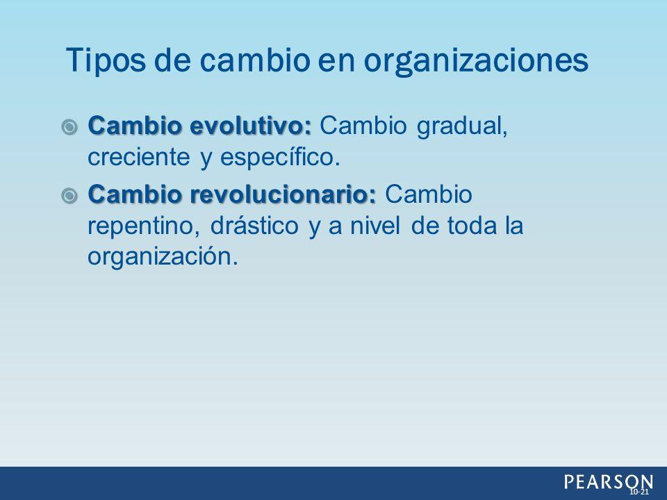 Tipos de cambio en organizaciones