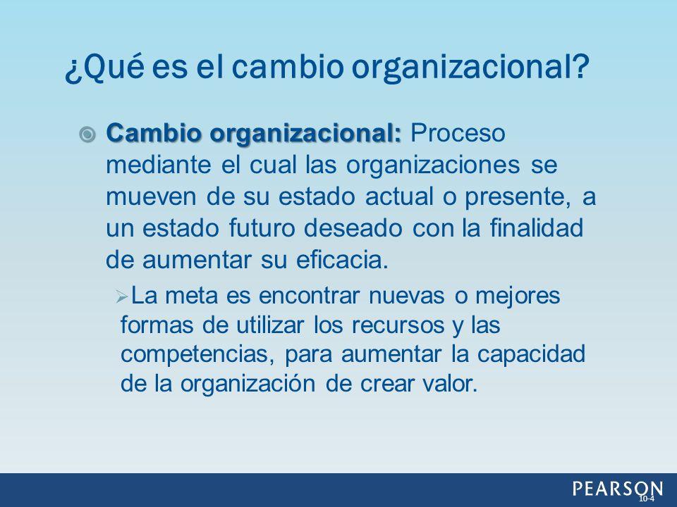 ¿Qué es el cambio organizacional