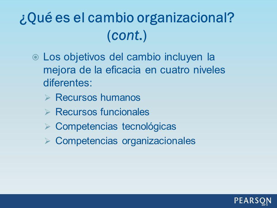 ¿Qué es el cambio organizacional (cont.)