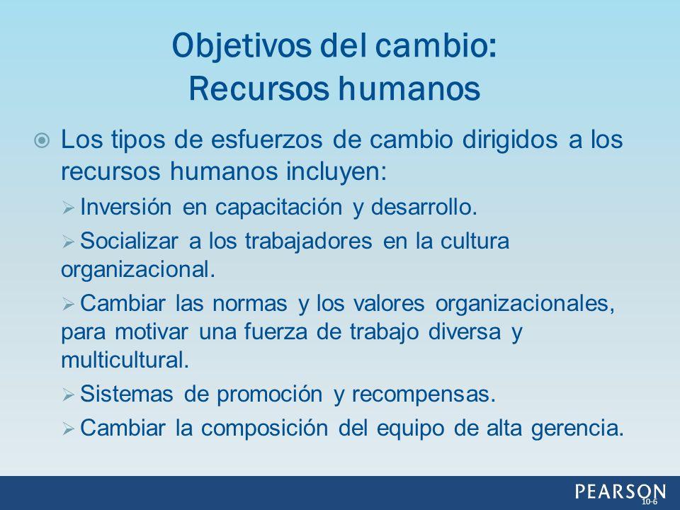 Objetivos del cambio: Recursos humanos
