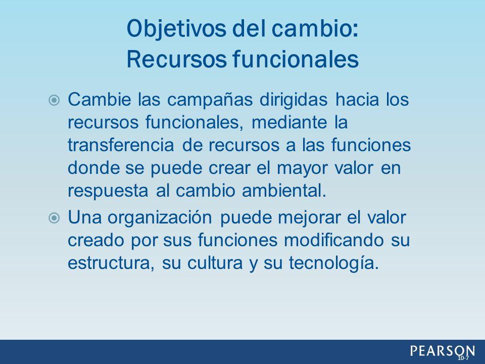 Objetivos del cambio: Recursos funcionales