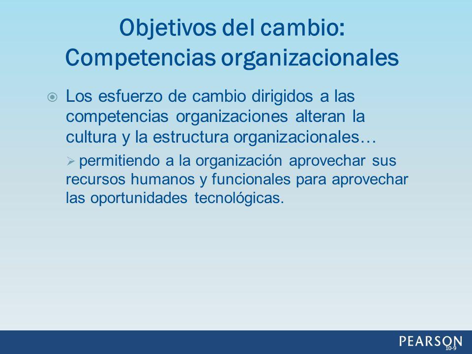 Objetivos del cambio: Competencias organizacionales