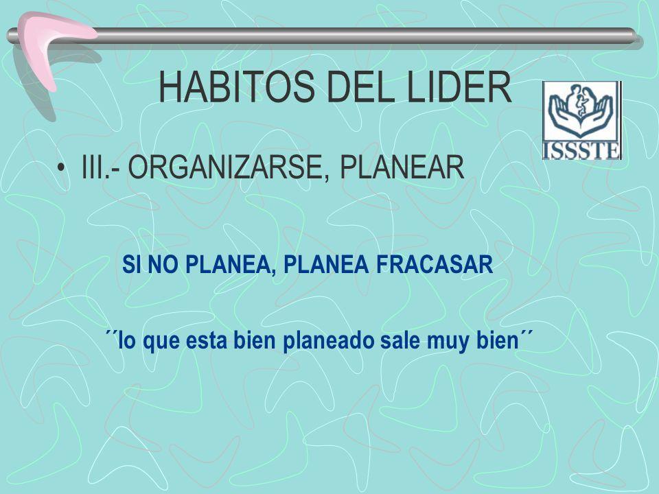 HABITOS DEL LIDER III.- ORGANIZARSE, PLANEAR